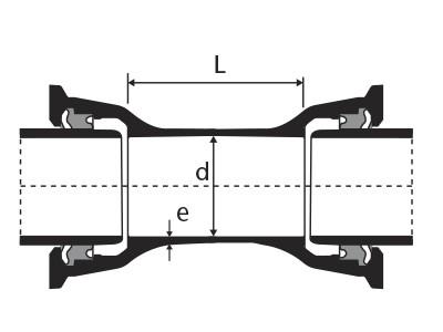 Desenho técnico Luva com Bolsas JTI